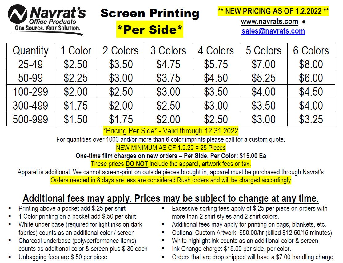 Screenprint Prices